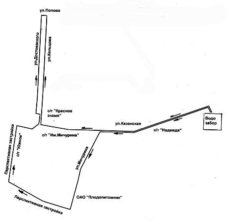 Схема строительства водопровода к микрорайону Западный в г. Лыскове.